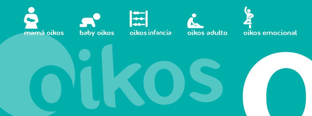 oikos-timeline